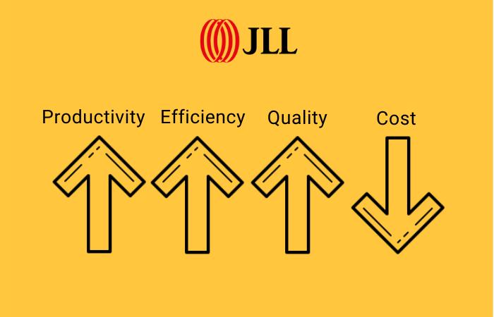 Optimising The Efforts Of JLL's Admin Team