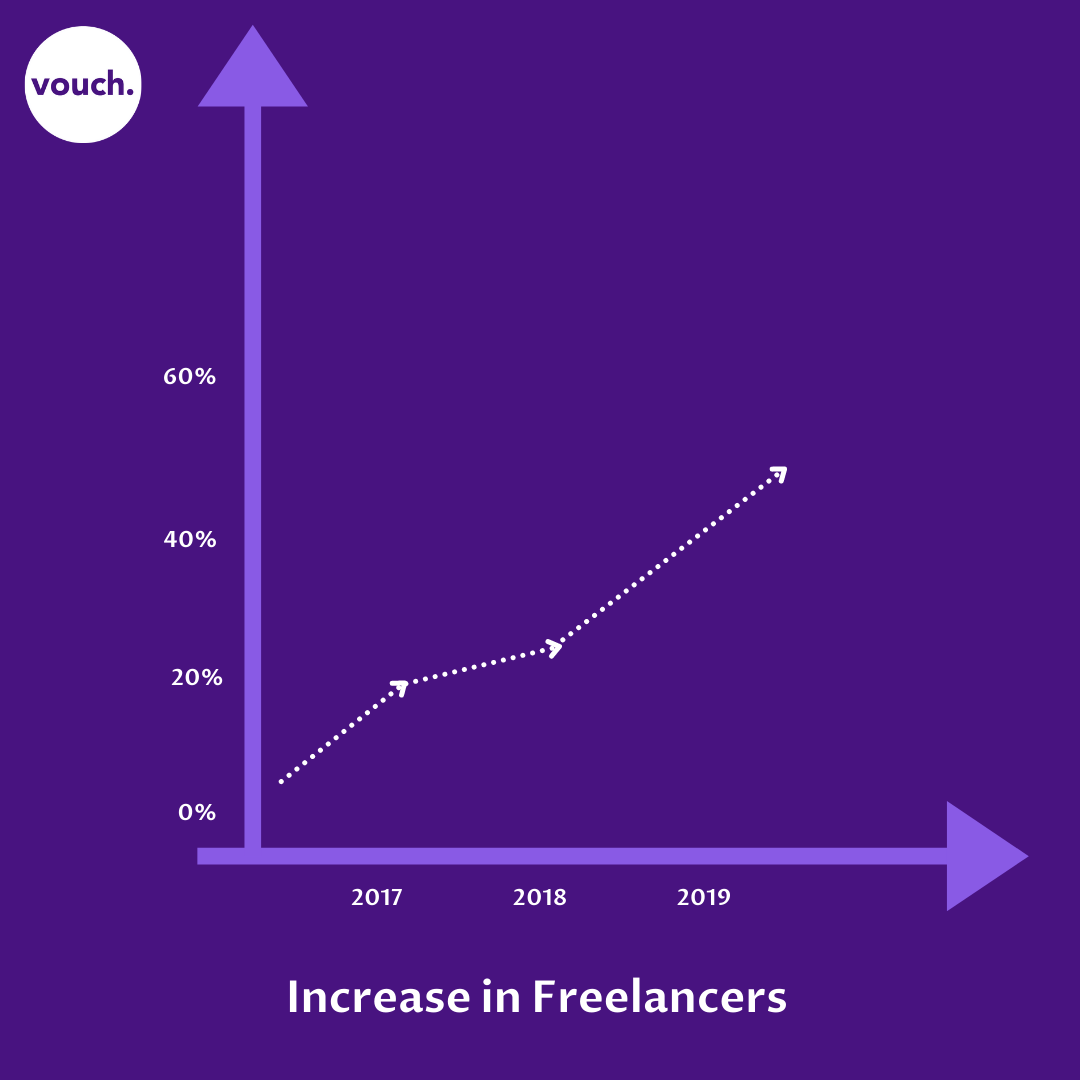 Thriving As A Freelancer Doesn't Have To Be Hard\n